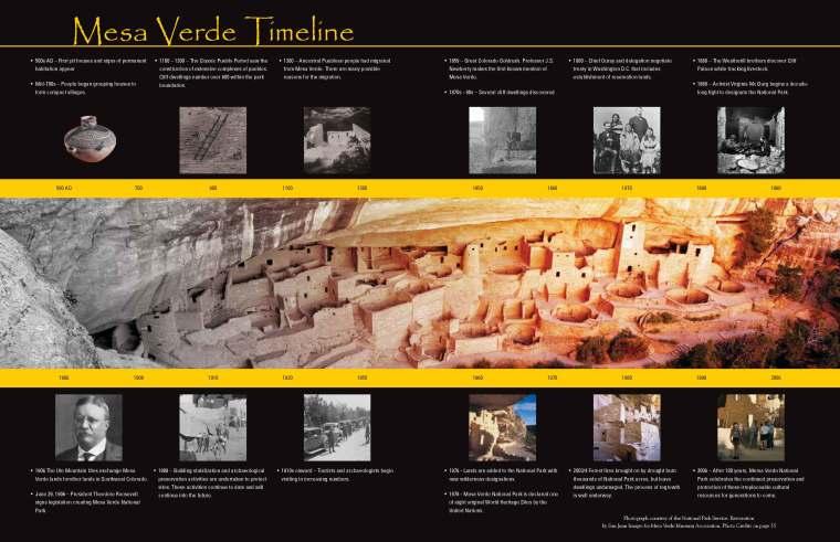 mesa-verde-national-park_timeline-image